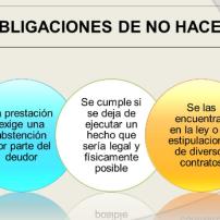 obligaciones-de-no-hacer