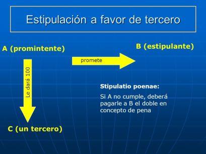 CONTRATO SUBCONTRATACION, EXTERNALIZACION,O TERCERIZACION
